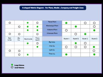 X-Shaped Matrix for Comparisons