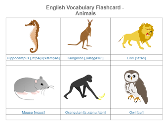 Animal Flashcards Part 3