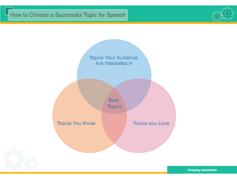 Topic Selection Venn Diagram