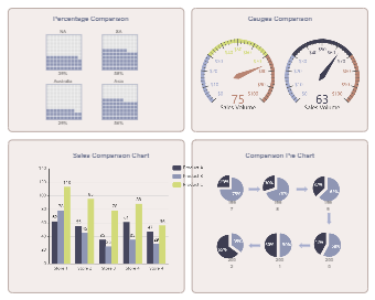 Comparison Dashboard