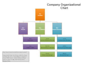 Company Hierarchy Org Chart