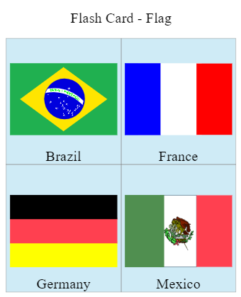 Country Flag Flashcard Part 2