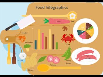 Food Element Infographic
