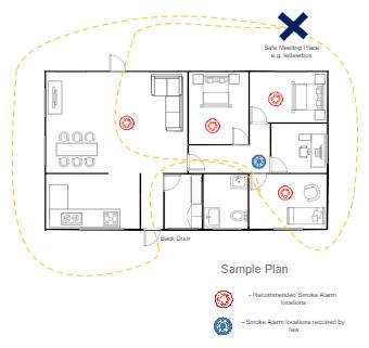 Smoke Alarm Location and Evacuation Plan