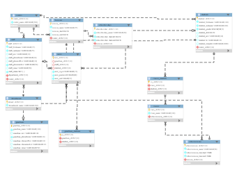 University System ER Diagram