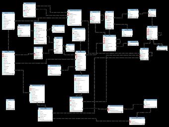 Website Database ER Diagram