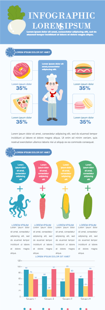 Fast Food Consumption Infographic
