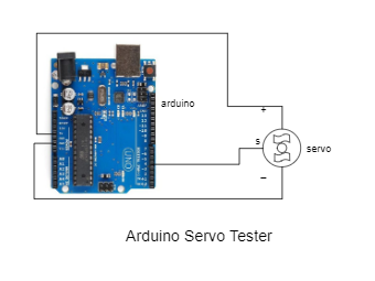 Arduino Servo Tester Wiring Diagram