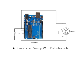 Arduino Servo Sweep Circuit