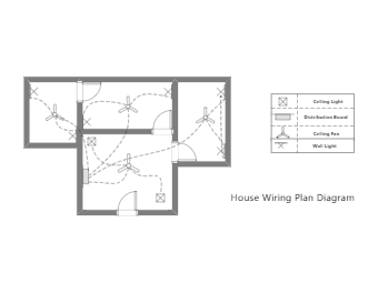 House Wiring Plan Diagram Example