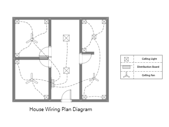 House Wiring Plan Diagram Template