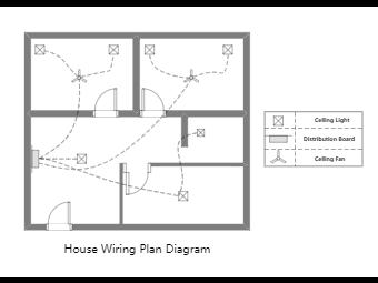 House Wiring Plan Diagram Leaning