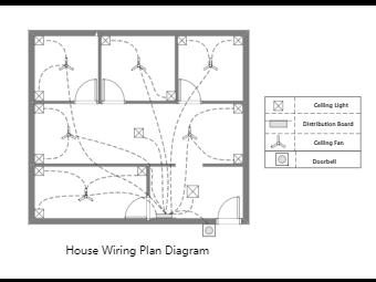 House Wiring Plan Diagram For Free