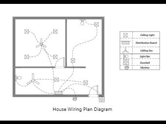 House Wiring Plan Diagram Editable