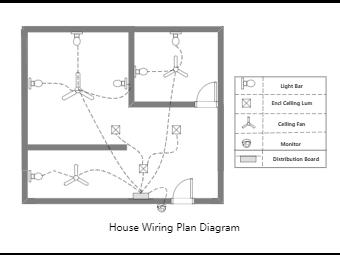 House Wiring Plan Diagram Printable
