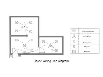 House Wiring Plan Diagram For Beginners