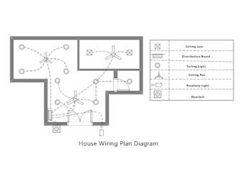 House Wiring Plan Diagram For Class Learning