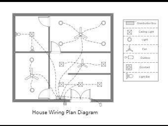 House Wiring Plan Diagram Free Template