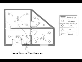 House Wiring Plan Diagram Free Example