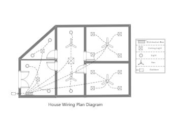House Wiring Plan Diagram For Electric Wiring