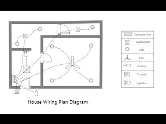 House Wiring Plan