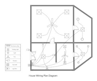House Wiring Plan Diagram