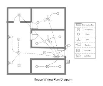 Home Wiring Plan Diagram